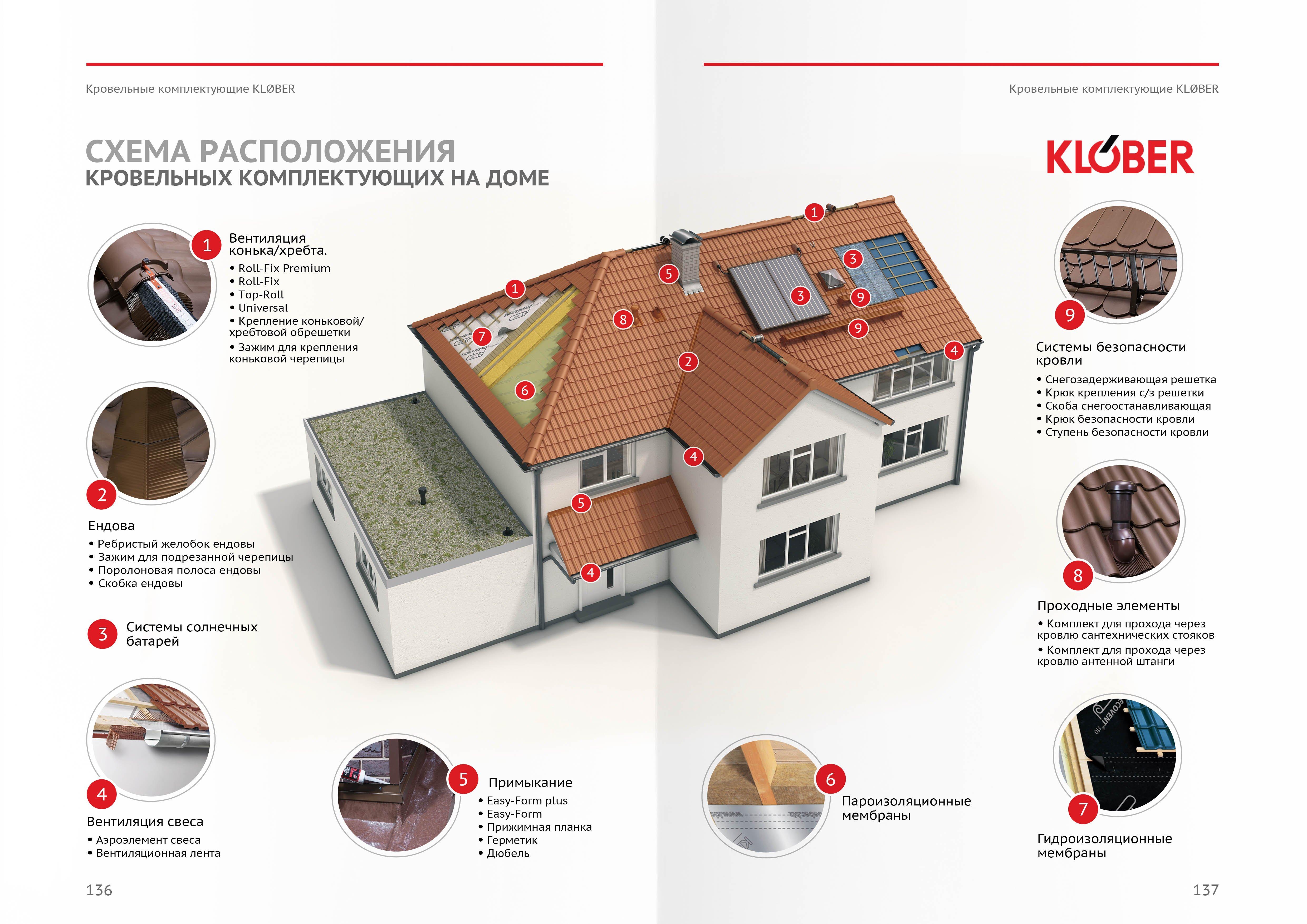 wallint 10 eco 1 5 50m klober. Black Bedroom Furniture Sets. Home Design Ideas